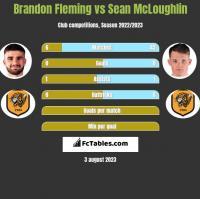 Brandon Fleming vs Sean McLoughlin h2h player stats