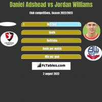 Daniel Adshead vs Jordan Williams h2h player stats