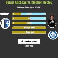 Daniel Adshead vs Stephen Dooley h2h player stats