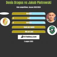 Denis Dragus vs Jakub Piotrowski h2h player stats