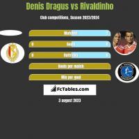 Denis Dragus vs Rivaldinho h2h player stats