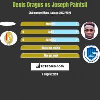 Denis Dragus vs Joseph Paintsil h2h player stats