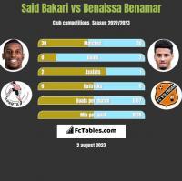 Said Bakari vs Benaissa Benamar h2h player stats