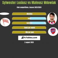 Sylwester Lusiusz vs Mateusz Wdowiak h2h player stats