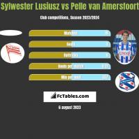 Sylwester Lusiusz vs Pelle van Amersfoort h2h player stats