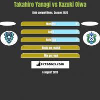 Takahiro Yanagi vs Kazuki Oiwa h2h player stats