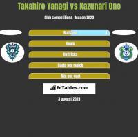 Takahiro Yanagi vs Kazunari Ono h2h player stats