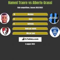 Hamed Traore vs Alberto Grassi h2h player stats