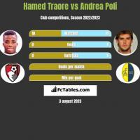 Hamed Traore vs Andrea Poli h2h player stats