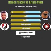 Hamed Traore vs Arturo Vidal h2h player stats