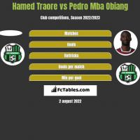 Hamed Traore vs Pedro Mba Obiang h2h player stats
