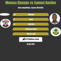 Moussa Djenepo vs Samuel Bastien h2h player stats
