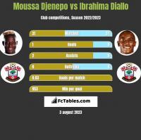 Moussa Djenepo vs Ibrahima Diallo h2h player stats