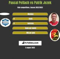 Pascal Petlach vs Patrik Jezek h2h player stats