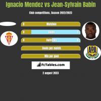 Ignacio Mendez vs Jean-Sylvain Babin h2h player stats