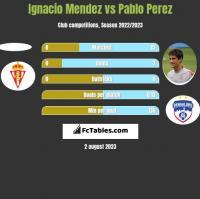 Ignacio Mendez vs Pablo Perez h2h player stats