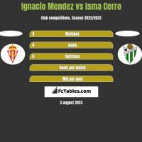 Ignacio Mendez vs Isma Cerro h2h player stats
