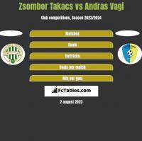 Zsombor Takacs vs Andras Vagi h2h player stats