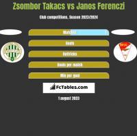 Zsombor Takacs vs Janos Ferenczi h2h player stats