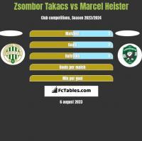 Zsombor Takacs vs Marcel Heister h2h player stats
