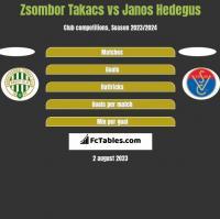 Zsombor Takacs vs Janos Hedegus h2h player stats
