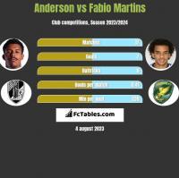 Anderson vs Fabio Martins h2h player stats