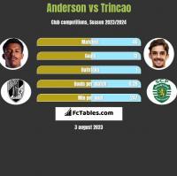 Anderson vs Trincao h2h player stats