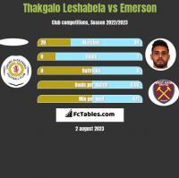 Thakgalo Leshabela vs Emerson h2h player stats