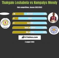 Thakgalo Leshabela vs Nampalys Mendy h2h player stats