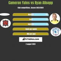 Cameron Yates vs Ryan Allsopp h2h player stats
