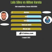 Luis Silva vs Nilton Varela h2h player stats