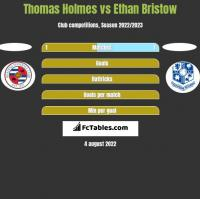 Thomas Holmes vs Ethan Bristow h2h player stats