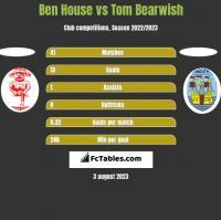 Ben House vs Tom Bearwish h2h player stats