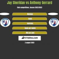 Jay Sheridan vs Anthony Gerrard h2h player stats