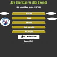 Jay Sheridan vs Albi Skendi h2h player stats