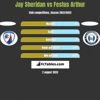 Jay Sheridan vs Festus Arthur h2h player stats