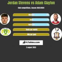 Jordan Stevens vs Adam Clayton h2h player stats