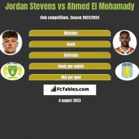 Jordan Stevens vs Ahmed El Mohamady h2h player stats