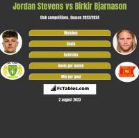 Jordan Stevens vs Birkir Bjarnason h2h player stats