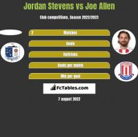 Jordan Stevens vs Joe Allen h2h player stats
