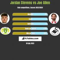 Jordan Stevens vs Joe Allen h2h player stats