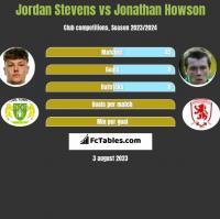 Jordan Stevens vs Jonathan Howson h2h player stats