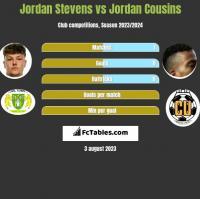 Jordan Stevens vs Jordan Cousins h2h player stats