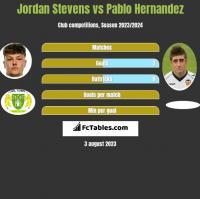 Jordan Stevens vs Pablo Hernandez h2h player stats