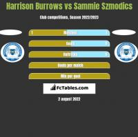 Harrison Burrows vs Sammie Szmodics h2h player stats