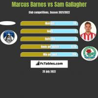 Marcus Barnes vs Sam Gallagher h2h player stats