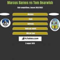 Marcus Barnes vs Tom Bearwish h2h player stats