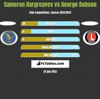 Cameron Hargreaves vs George Dobson h2h player stats