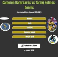 Cameron Hargreaves vs Tareiq Holmes-Dennis h2h player stats