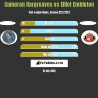 Cameron Hargreaves vs Elliot Embleton h2h player stats